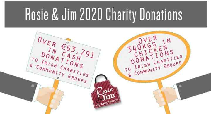 Charity Donations 2020